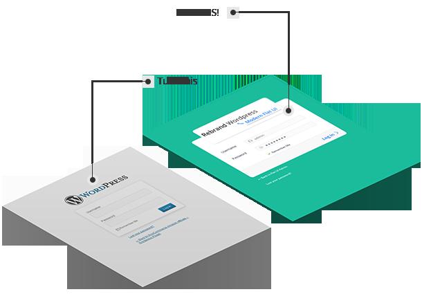 Rebrand WordPress Admin Theme - Modern Flat UI - 3