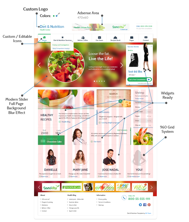 Diet & Nutrition Health Center – PSD Template - 1 Diet & Nutrition Health Center – PSD Template - presentation - Diet & Nutrition Health Center – PSD Template