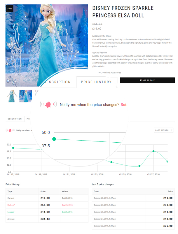 Woocommerce Price History/Price Drop Notifications 3